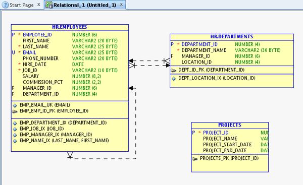 Создание таблицы в SQL Developer Data Modeler