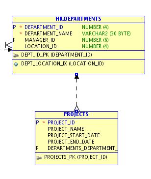 Соединение таблиц в SQL Developer Data Modeler