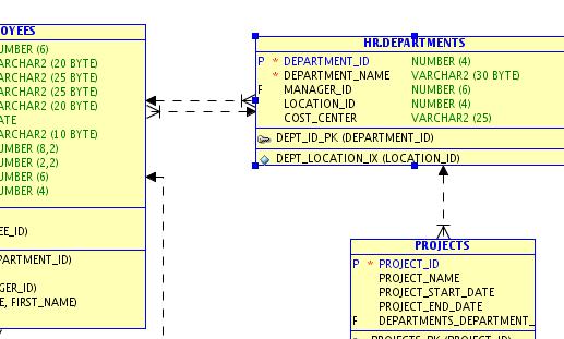 Создание столбца в SQL Developer Data Modeler