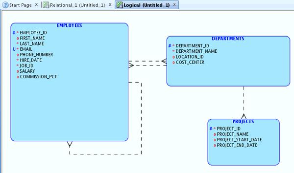 Создание логической модели в SQL Developer Data Modeler