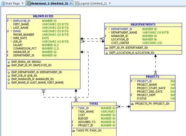 Синхронизация логической модели с реляционной моделью в SQL Developer Data Modeler